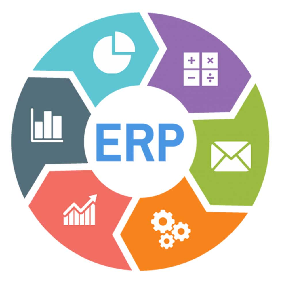Graphic Showing ERP Features
